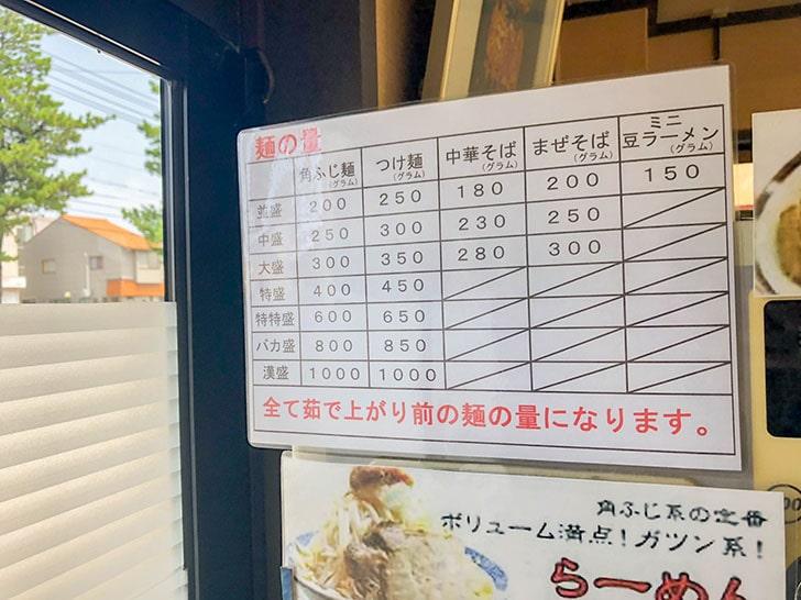 山勝 角ふじ 麺の量