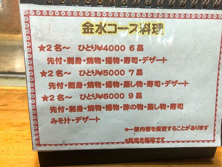 金水寿司 メニュー4